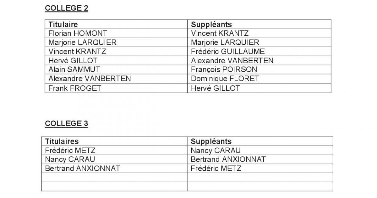 3candidats cgt 1er tour 2020