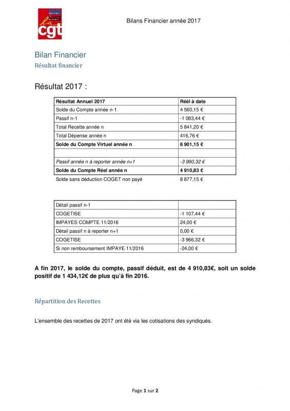 Bilan financier 20171